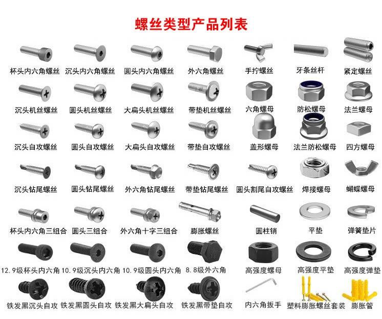 螺丝类型分类图