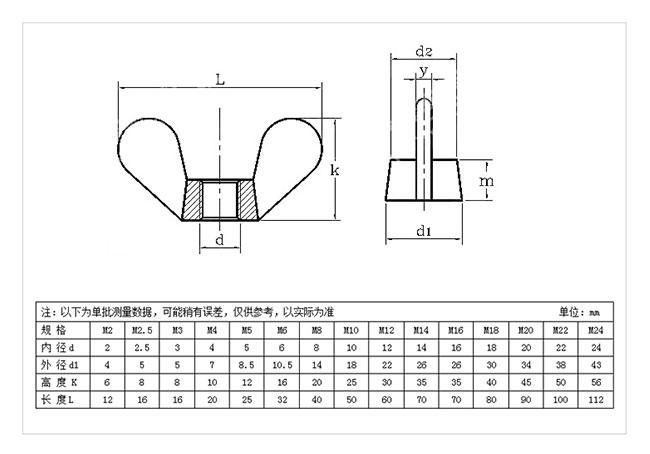 蝶形螺母规格图