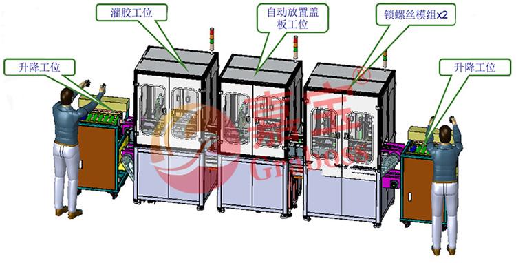 在线式自动灌胶锁螺丝机图
