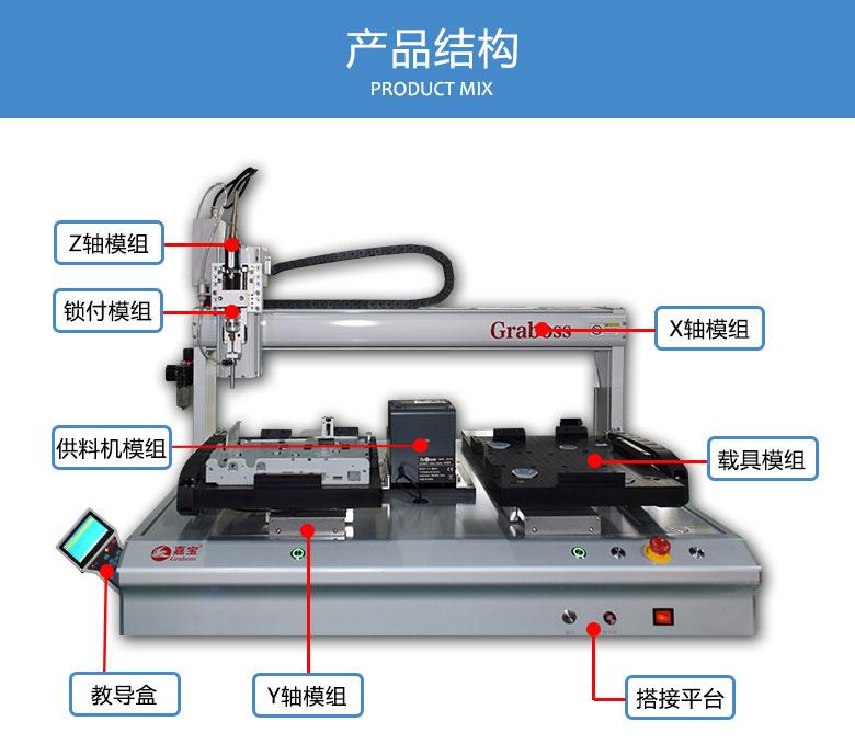 桌面型四轴吸气式打印机电路板外壳自动锁螺丝机-分解图